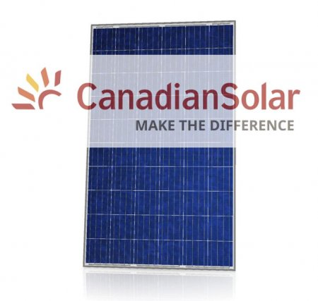 Canadian Solar Make the Difference Solar Panels Brochure